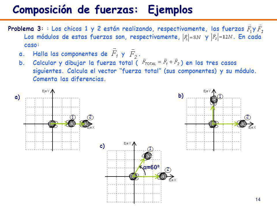 Composición de fuerzas: Ejemplos