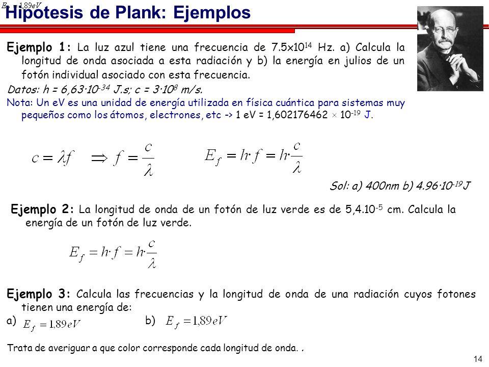 Hipotesis de Plank: Ejemplos