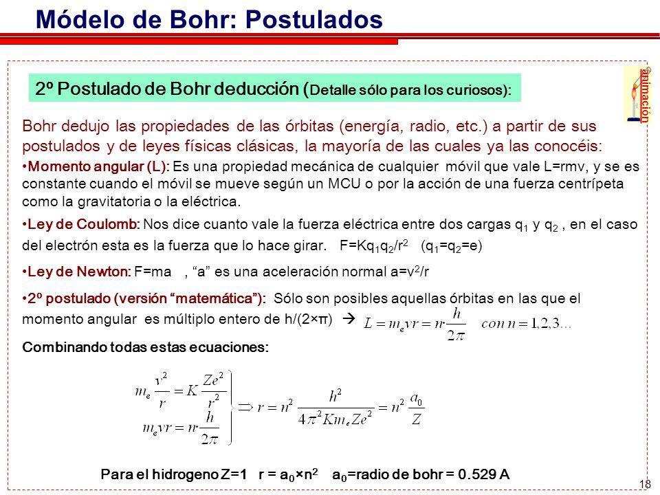 Módelo de Bohr: Postulados