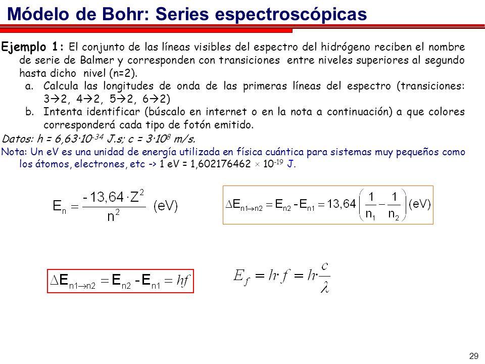Módelo de Bohr: Series espectroscópicas