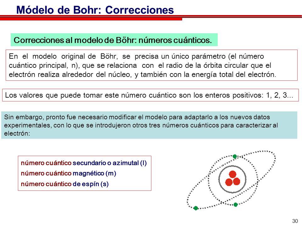 Módelo de Bohr: Correcciones