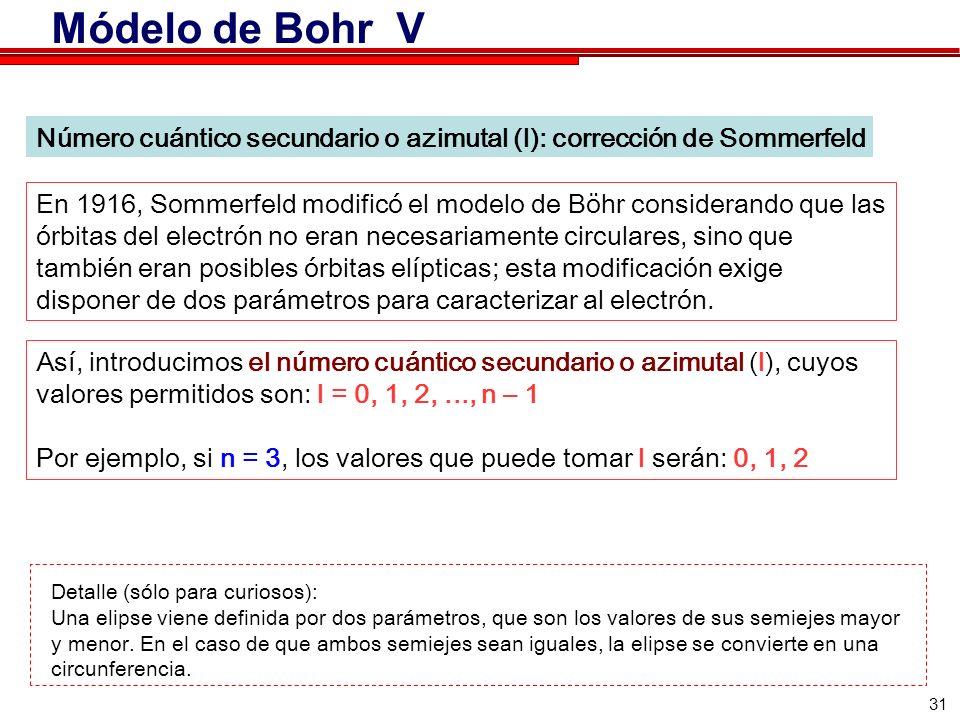Módelo de Bohr V Número cuántico secundario o azimutal (l): corrección de Sommerfeld.