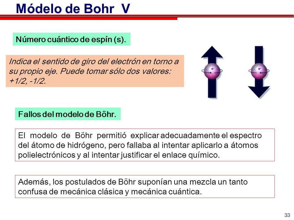 Módelo de Bohr V Número cuántico de espín (s).