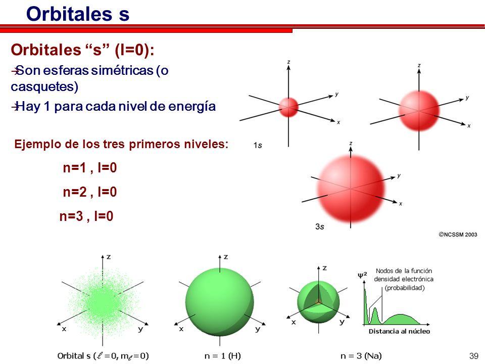 Orbitales s Orbitales s (l=0): Son esferas simétricas (o casquetes)
