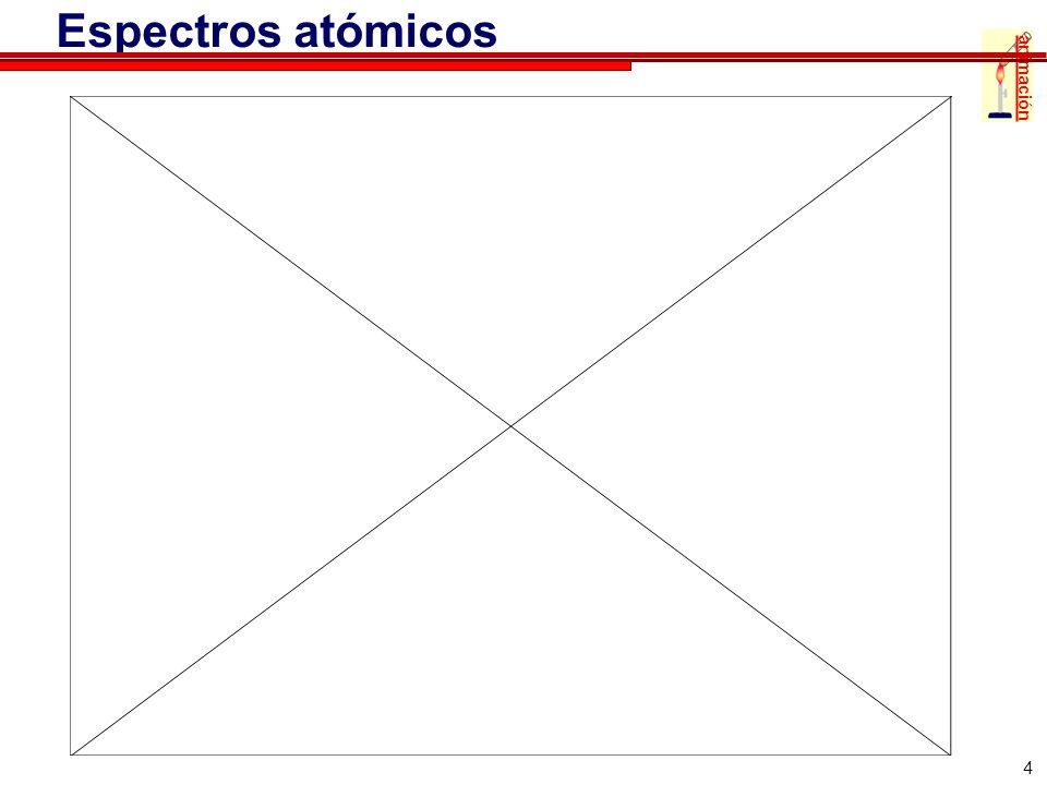 Espectros atómicos animación