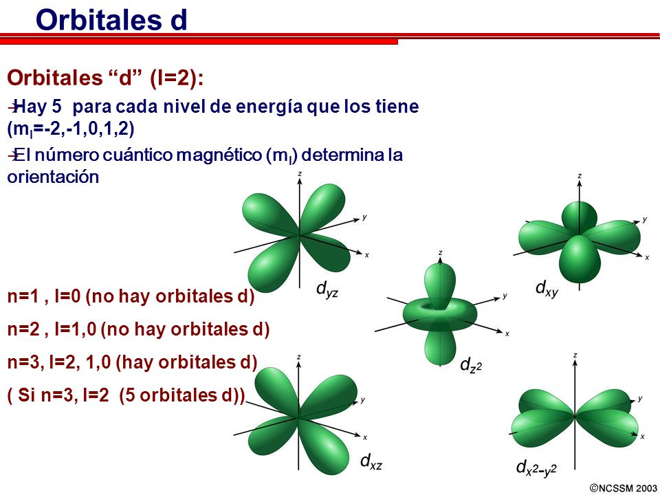 Orbitales d Orbitales d (l=2):