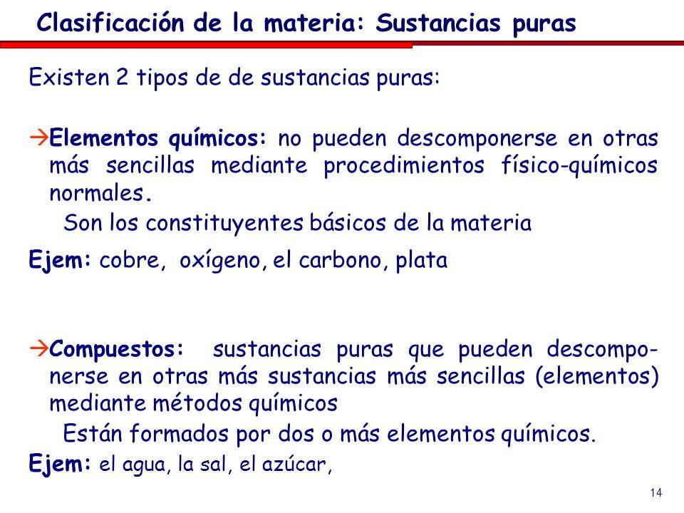 Clasificación de la materia: Sustancias puras