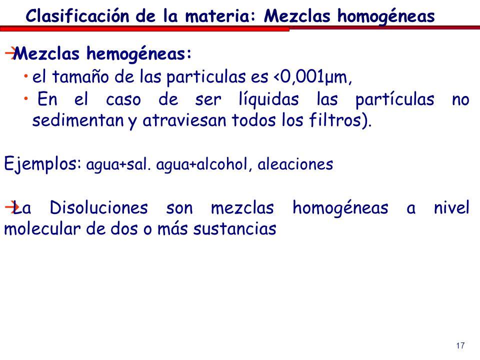Clasificación de la materia: Mezclas homogéneas