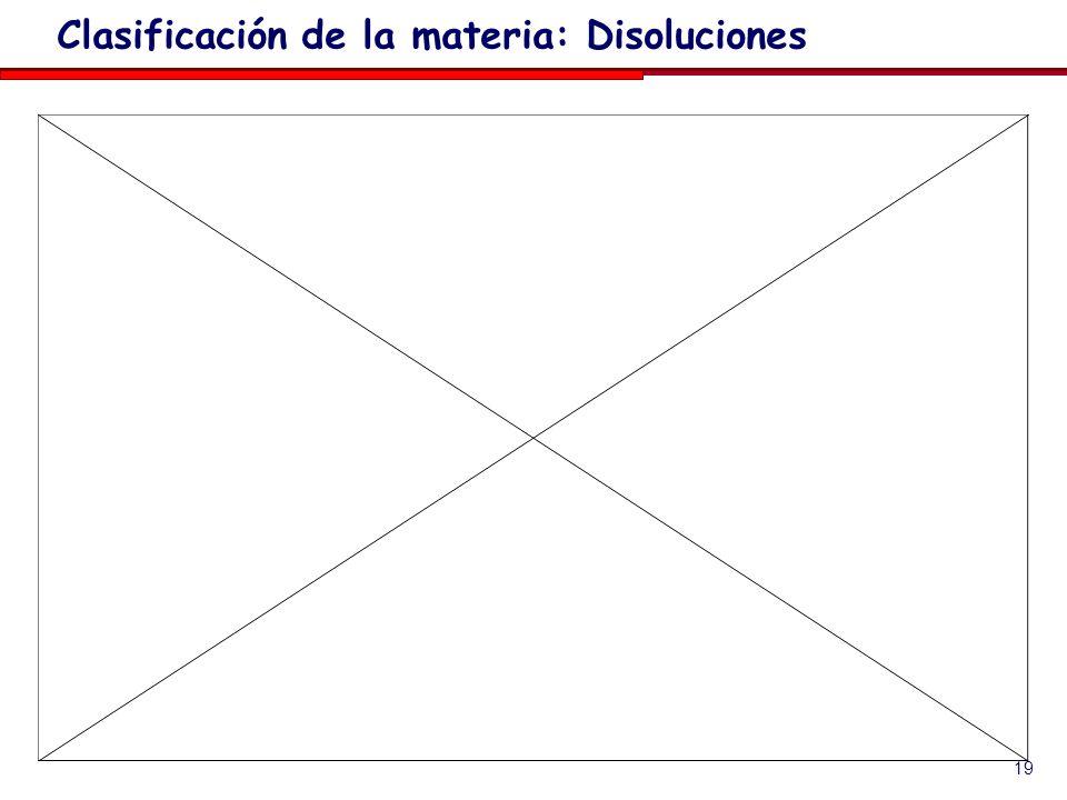 Clasificación de la materia: Disoluciones