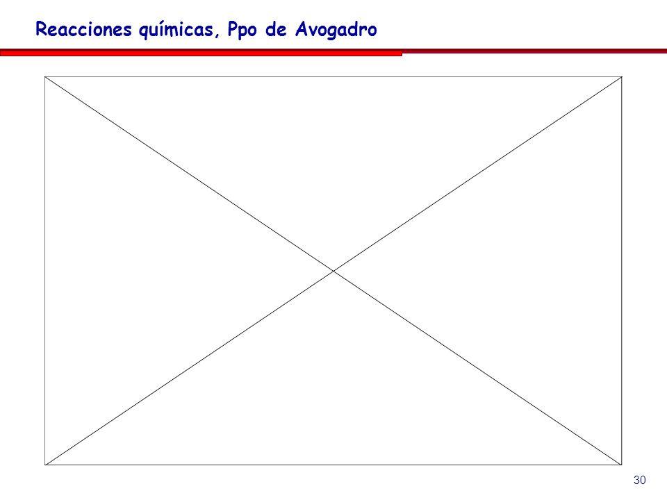 Reacciones químicas, Ppo de Avogadro