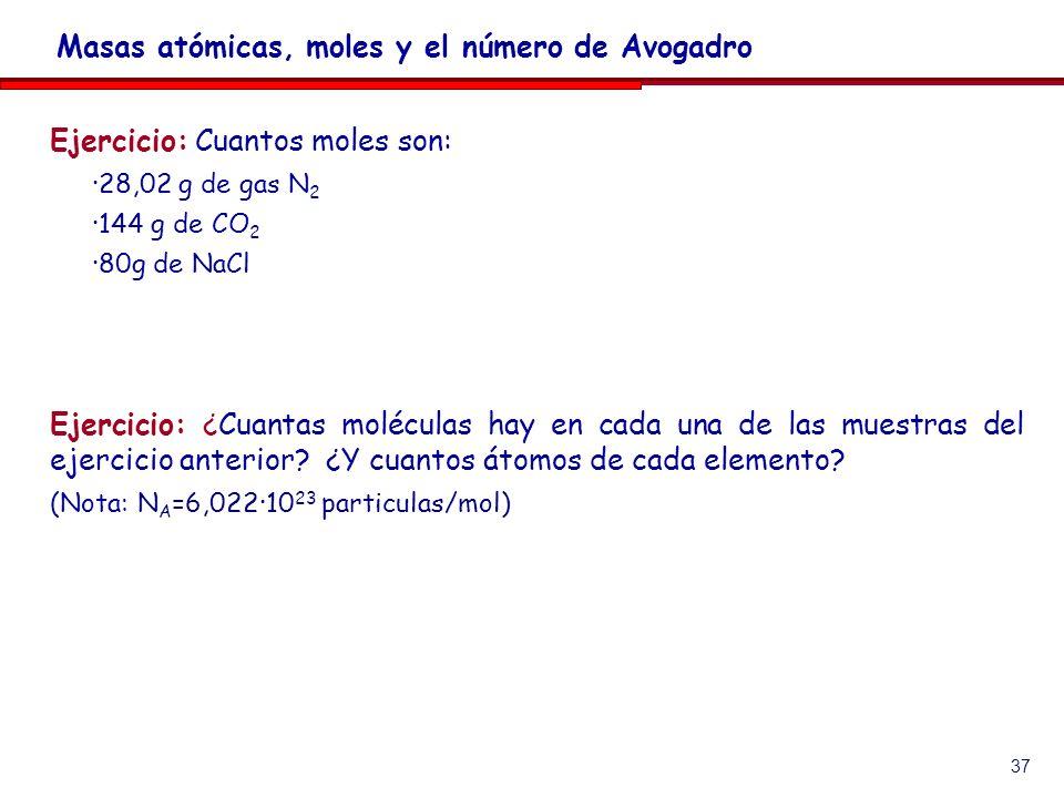 Masas atómicas, moles y el número de Avogadro