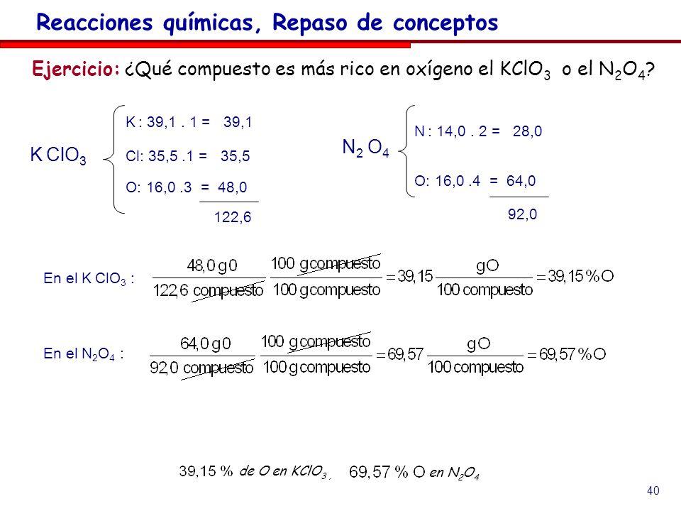Reacciones químicas, Repaso de conceptos