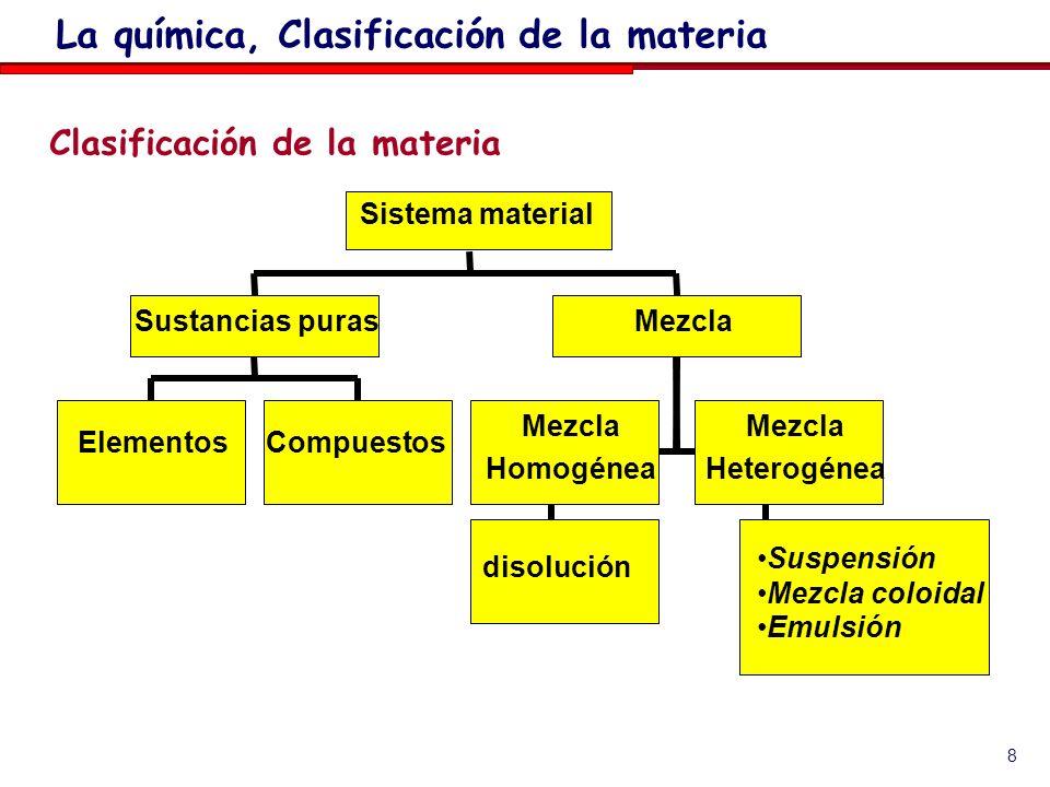 La química, Clasificación de la materia