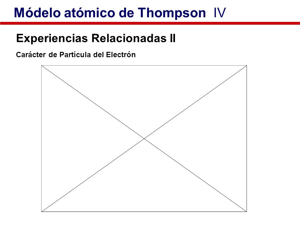 Módelo atómico de Thompson IV
