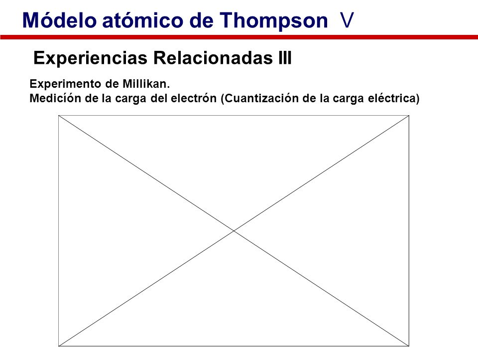 Módelo atómico de Thompson V