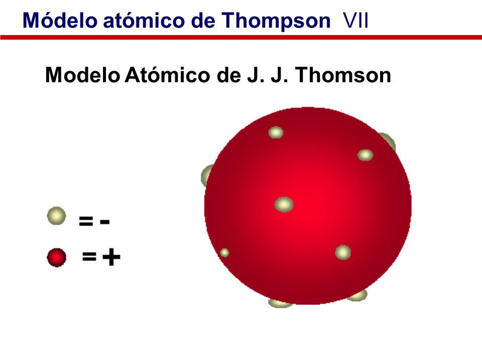 Módelo atómico de Thompson VII