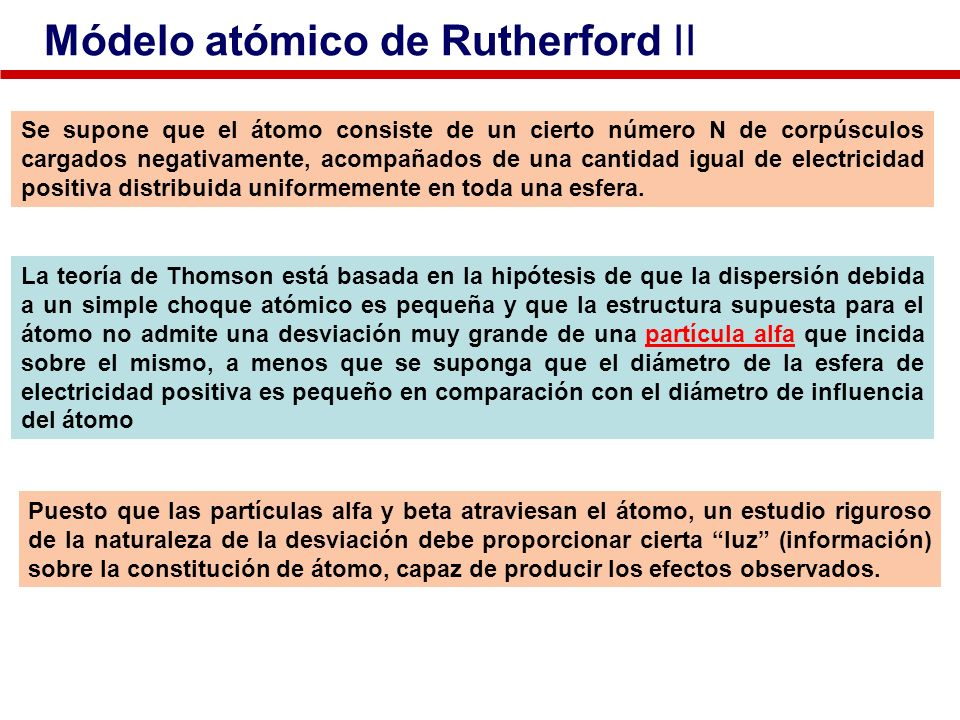 Módelo atómico de Rutherford II