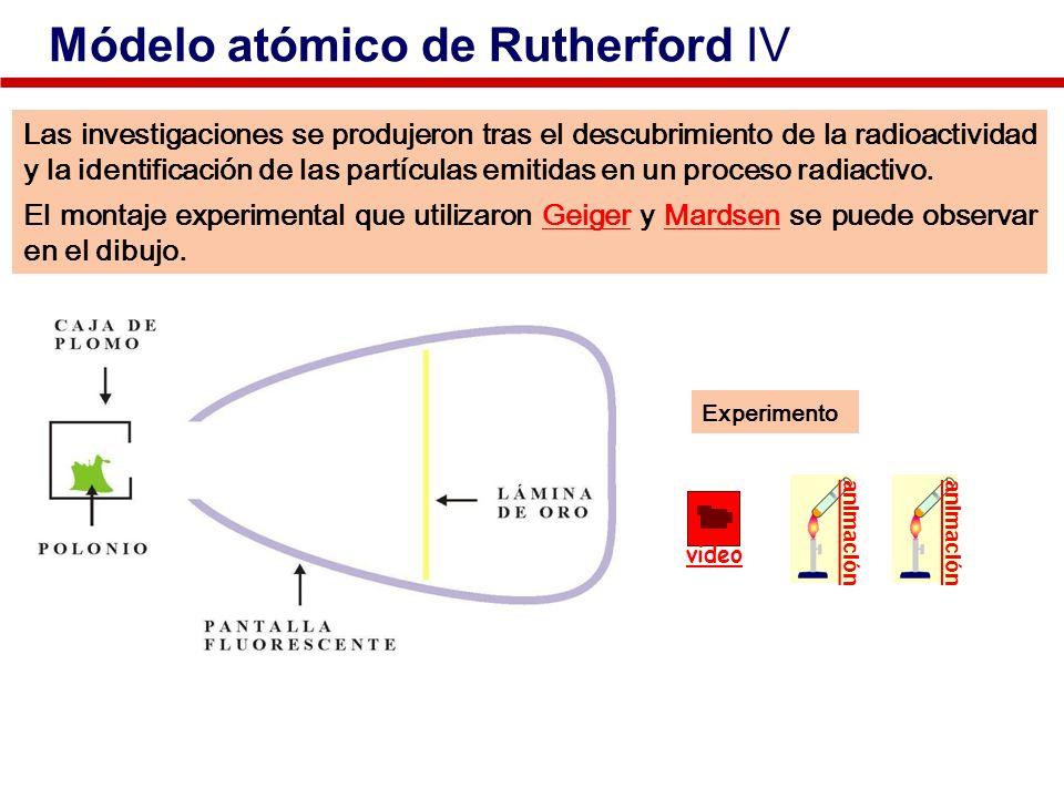 Módelo atómico de Rutherford IV