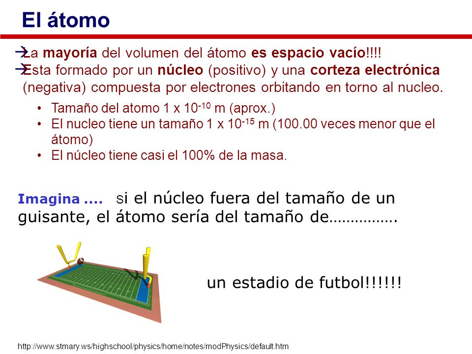 El átomo un estadio de futbol!!!!!!
