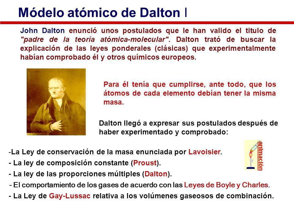Módelo atómico de Dalton I