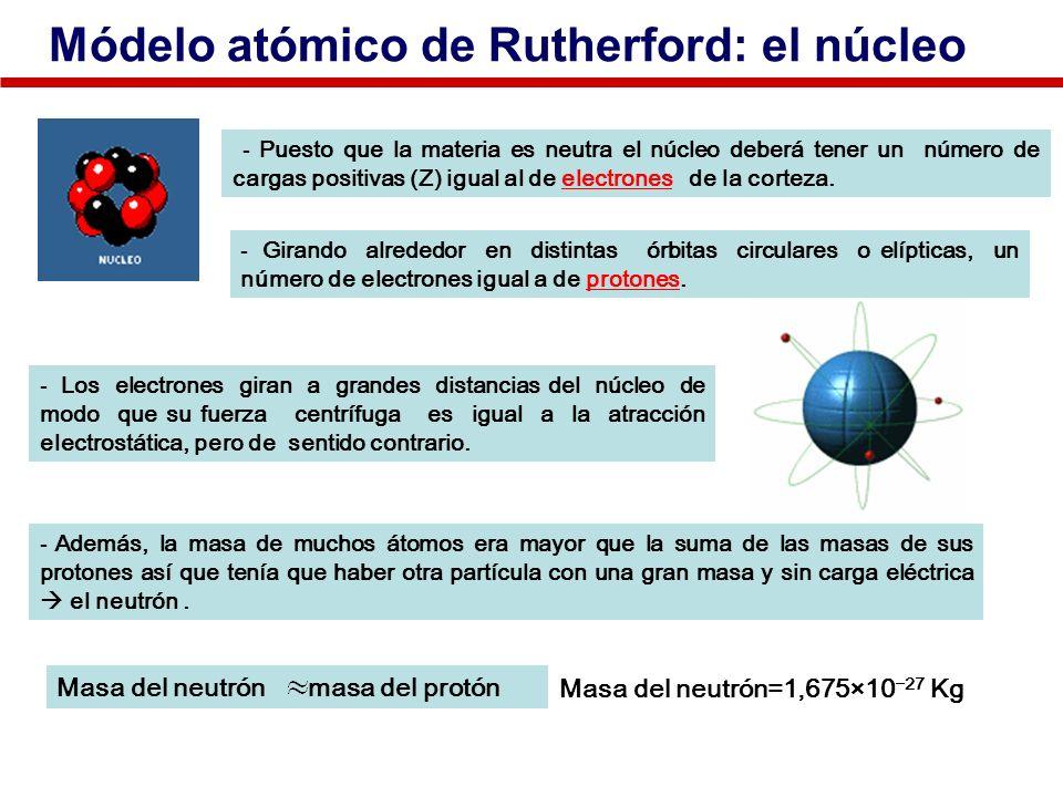 Módelo atómico de Rutherford: el núcleo