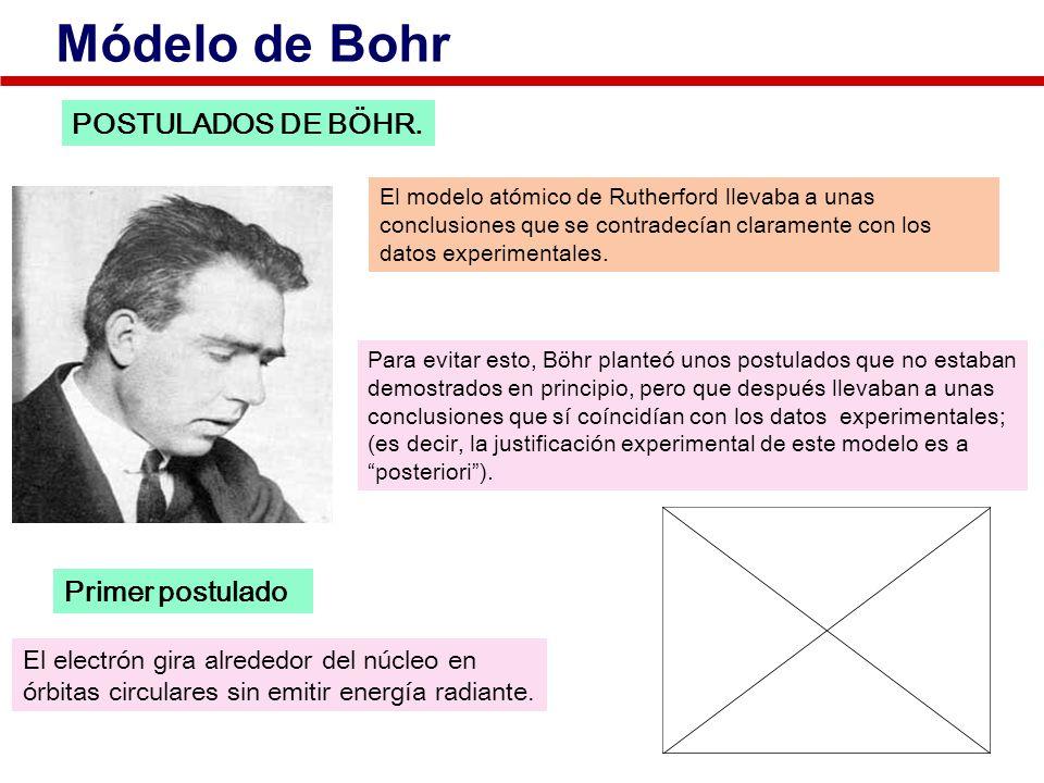 Módelo de Bohr POSTULADOS DE BÖHR. Primer postulado