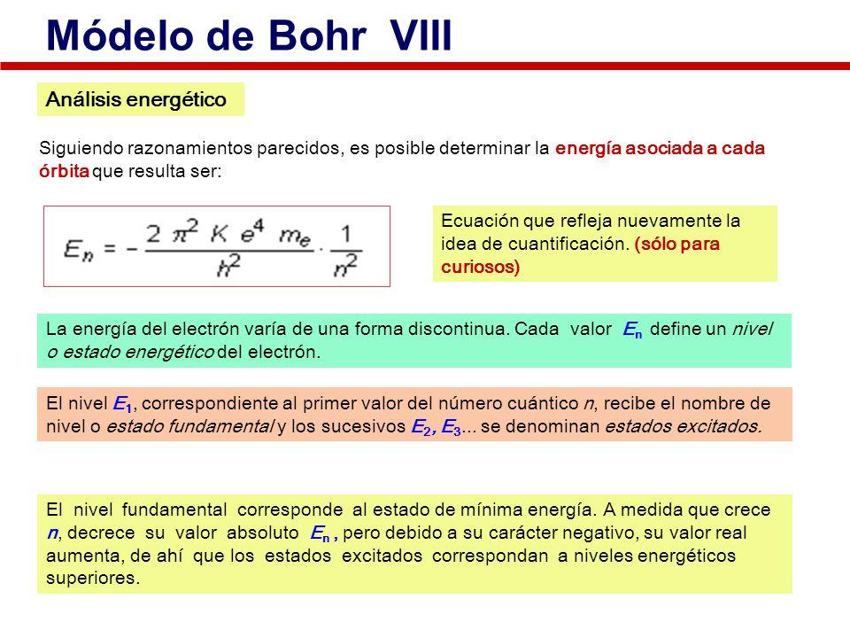 Módelo de Bohr VIII Análisis energético