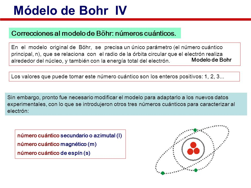 Módelo de Bohr IV Correcciones al modelo de Böhr: números cuánticos.