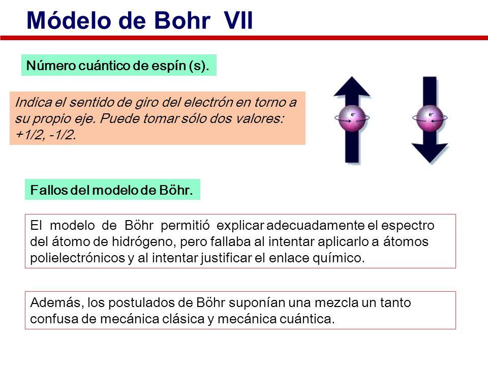 Módelo de Bohr VII Número cuántico de espín (s).