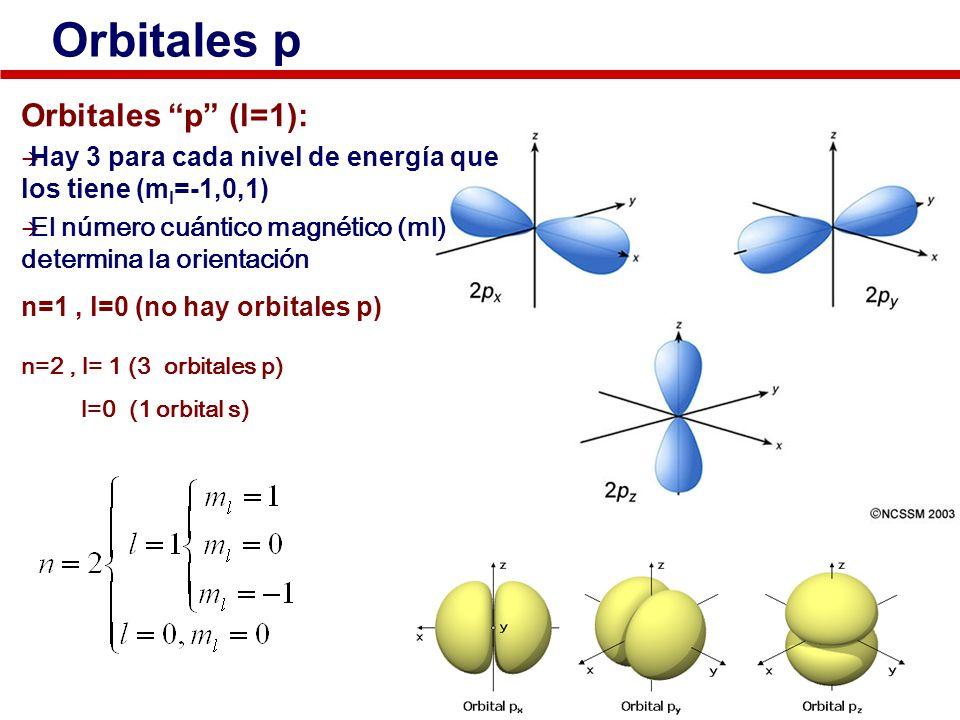 Orbitales p Orbitales p (l=1):