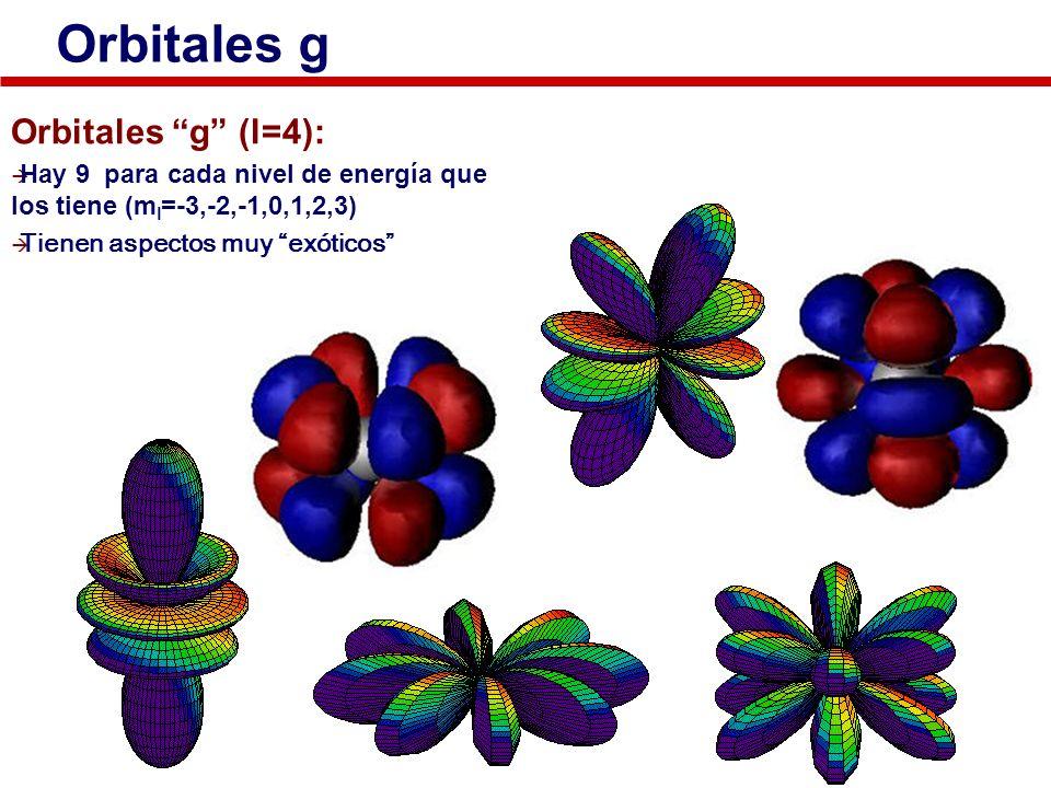 Orbitales g Orbitales g (l=4):