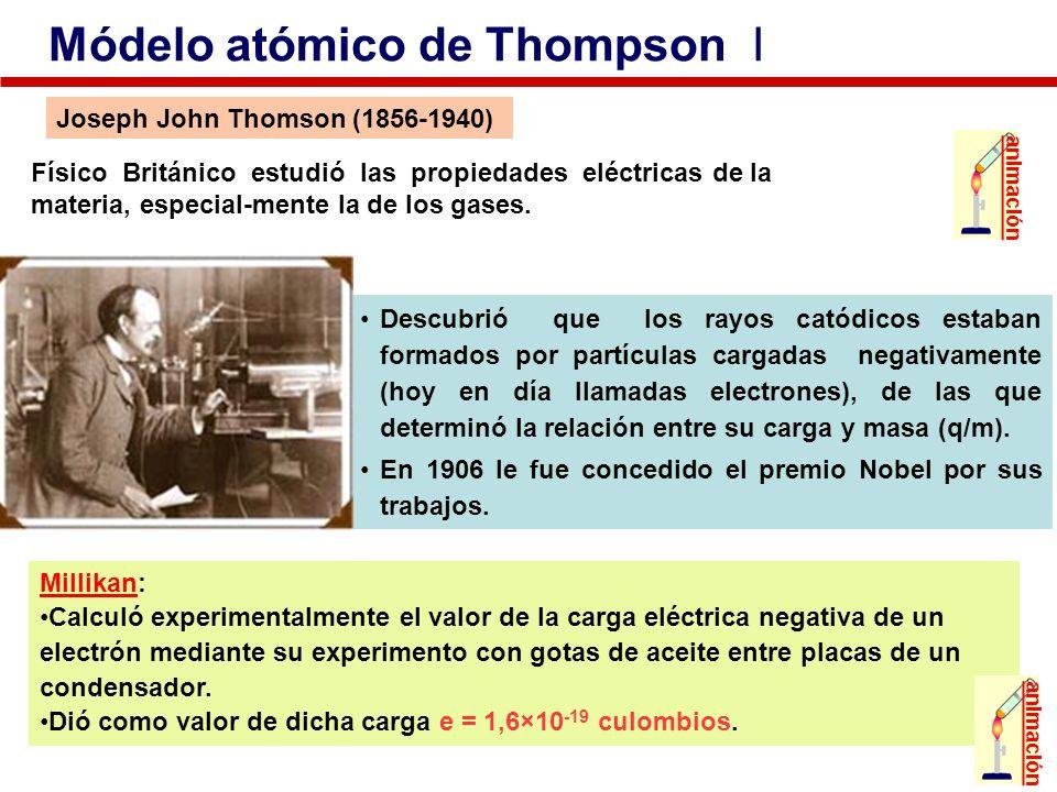 Módelo atómico de Thompson I