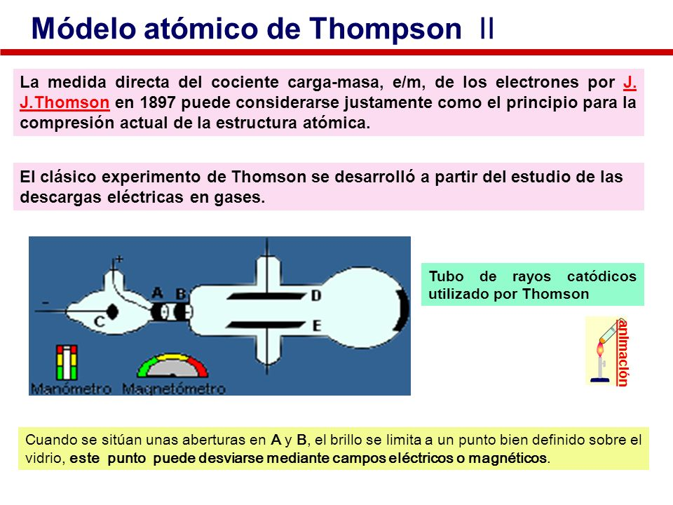 Módelo atómico de Thompson II