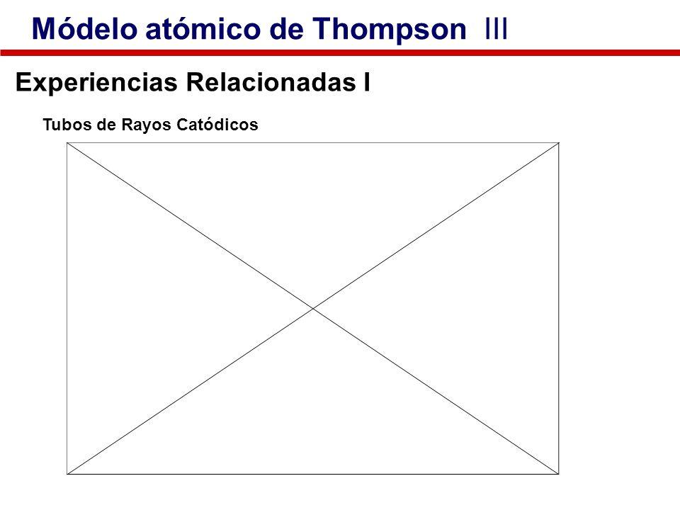 Módelo atómico de Thompson III