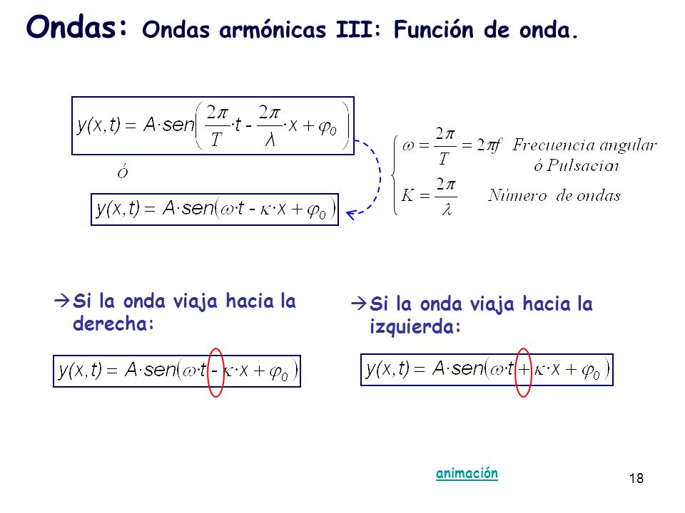 Ondas: Ondas armónicas III: Función de onda.