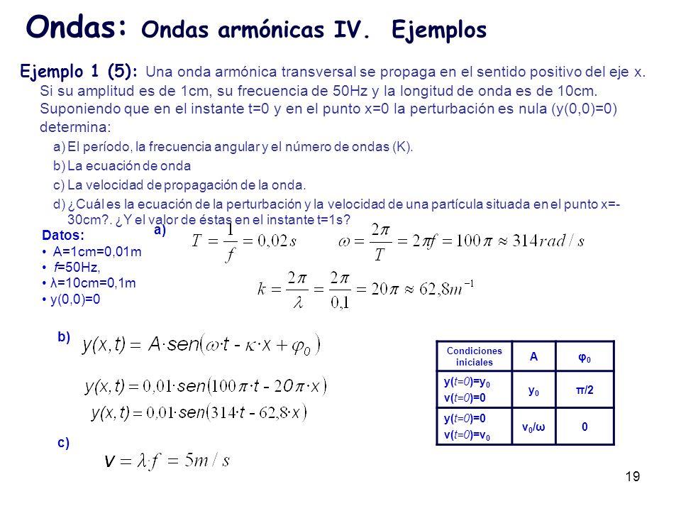 Ondas: Ondas armónicas IV. Ejemplos