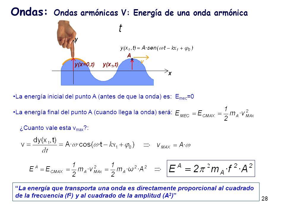 Ondas: Ondas armónicas V: Energía de una onda armónica