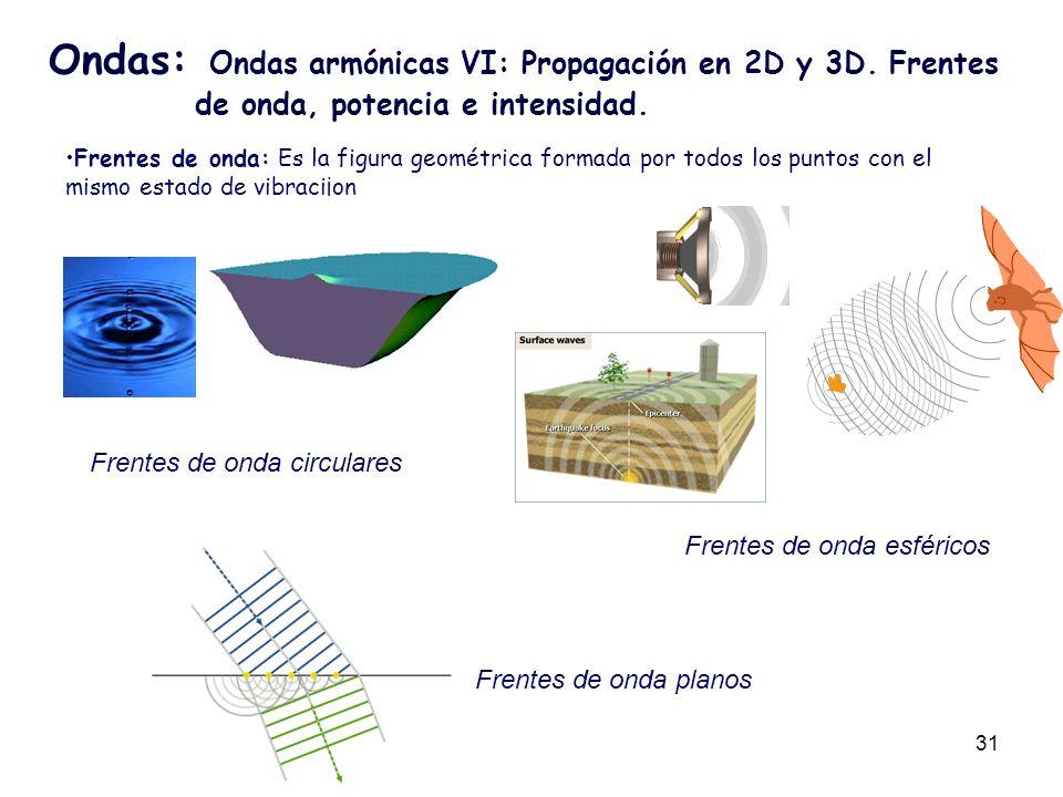 Ondas: Ondas armónicas VI: Propagación en 2D y 3D