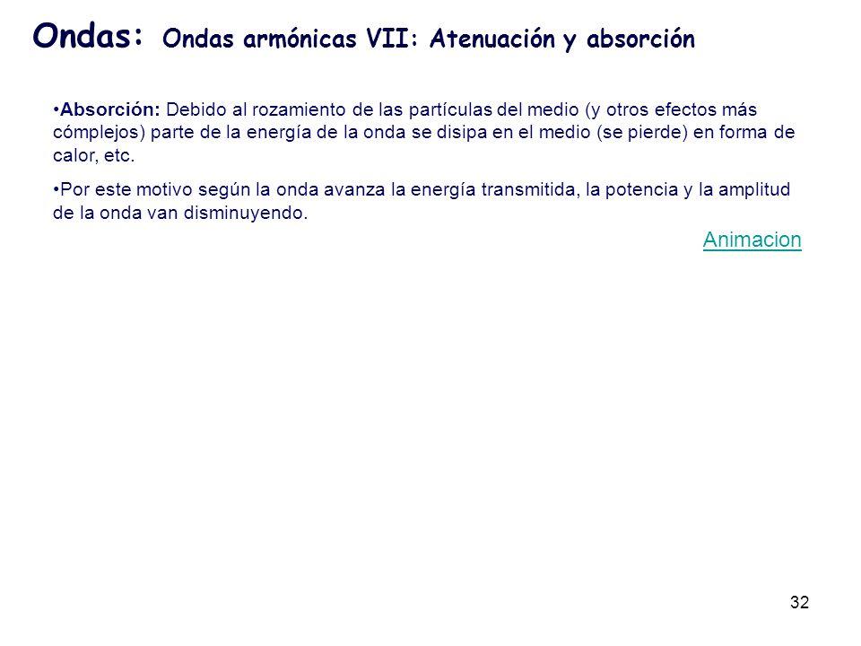 Ondas: Ondas armónicas VII: Atenuación y absorción