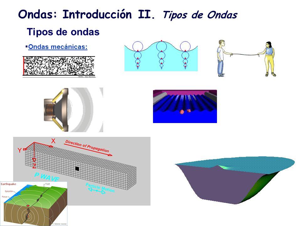 Ondas: Introducción II. Tipos de Ondas