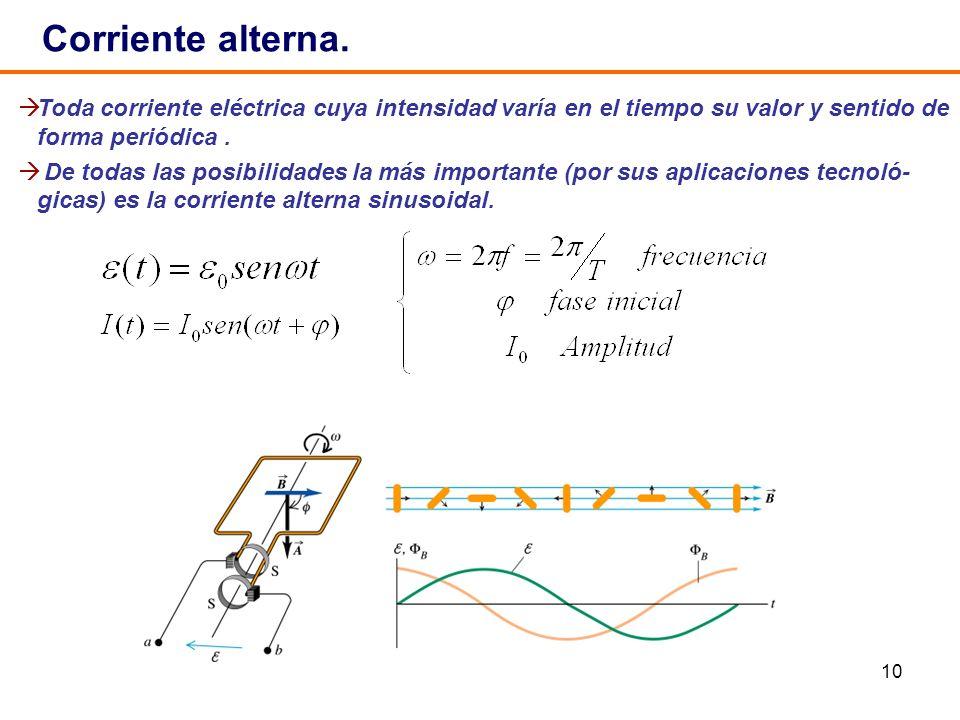 Corriente alterna. Toda corriente eléctrica cuya intensidad varía en el tiempo su valor y sentido de forma periódica .
