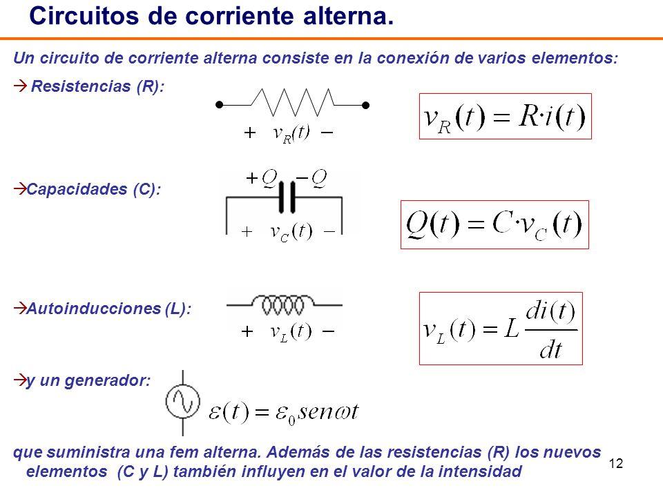 Circuitos de corriente alterna.