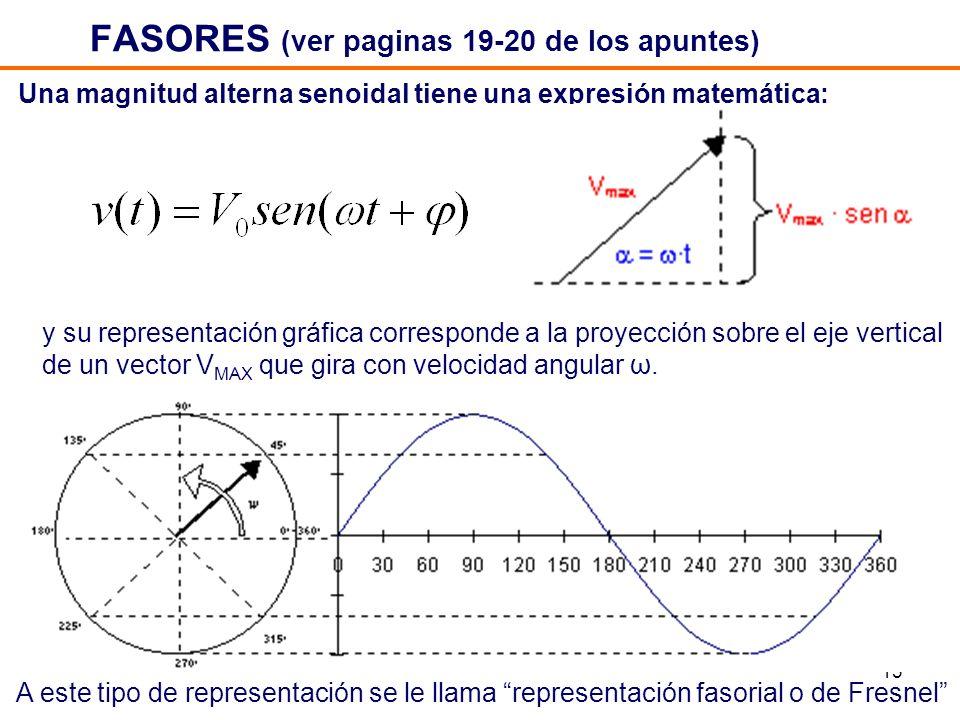 FASORES (ver paginas 19-20 de los apuntes)