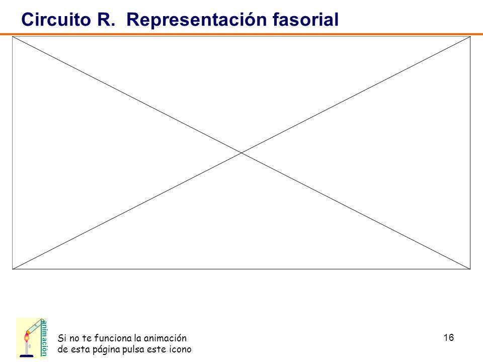 Circuito R. Representación fasorial