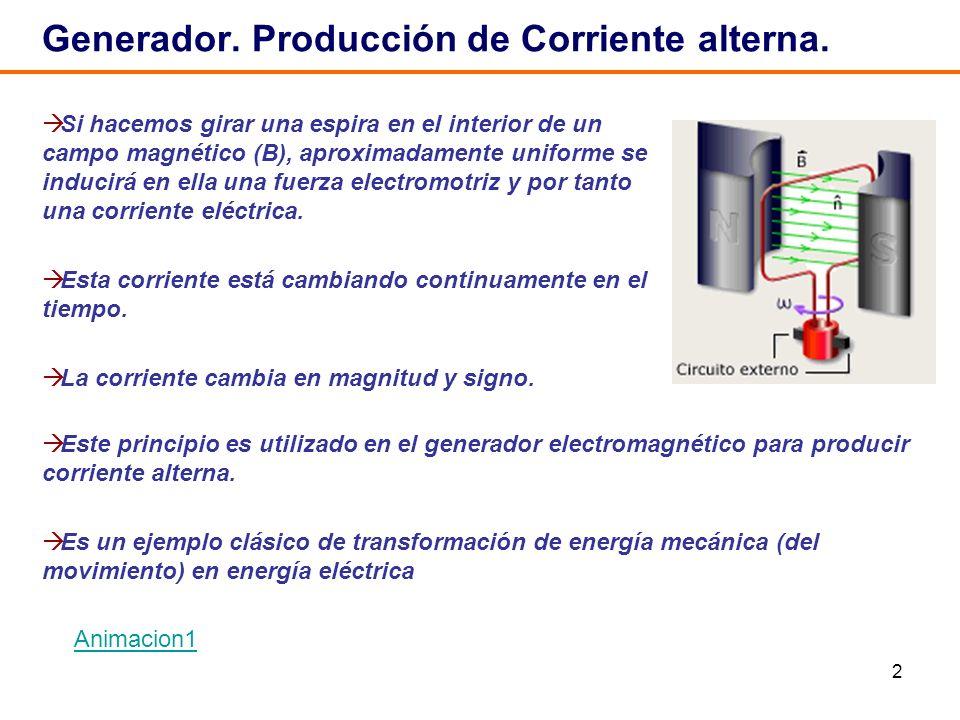 Generador. Producción de Corriente alterna.