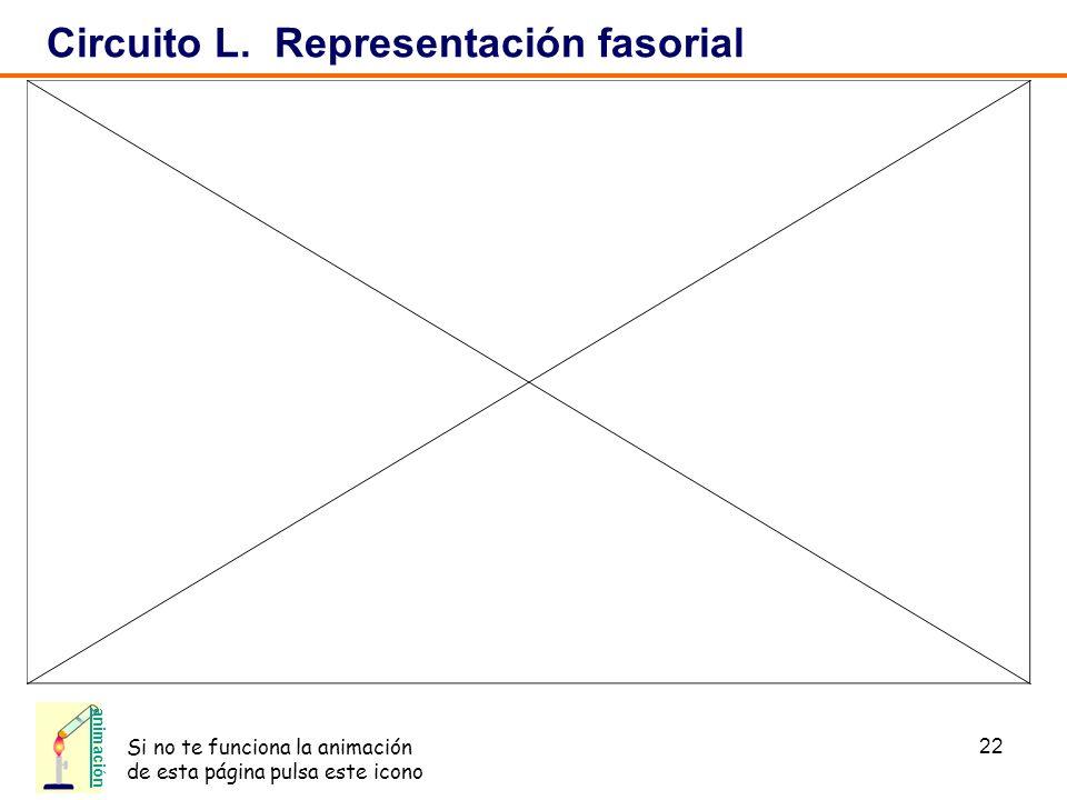 Circuito L. Representación fasorial