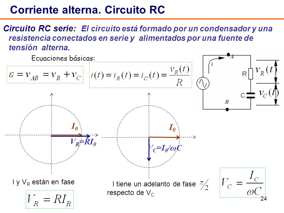 Corriente alterna. Circuito RC