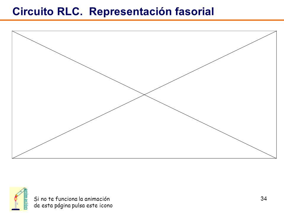 Circuito RLC. Representación fasorial