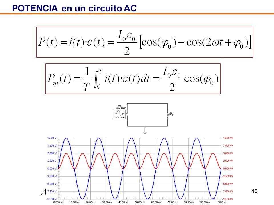 POTENCIA en un circuito AC