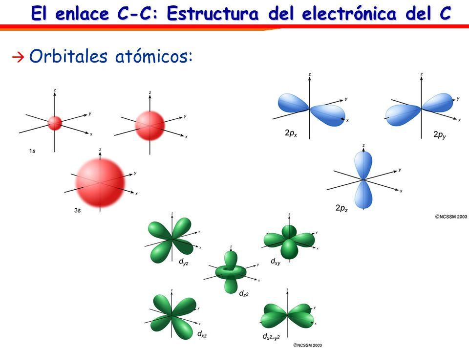 El enlace C-C: Estructura del electrónica del C